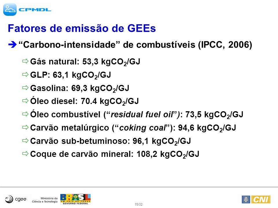 15/32 Fatores de emissão de GEEs Carbono-intensidade de combustíveis (IPCC, 2006) Gás natural: 53,3 kgCO 2 /GJ GLP: 63,1 kgCO 2 /GJ Gasolina: 69,3 kgC