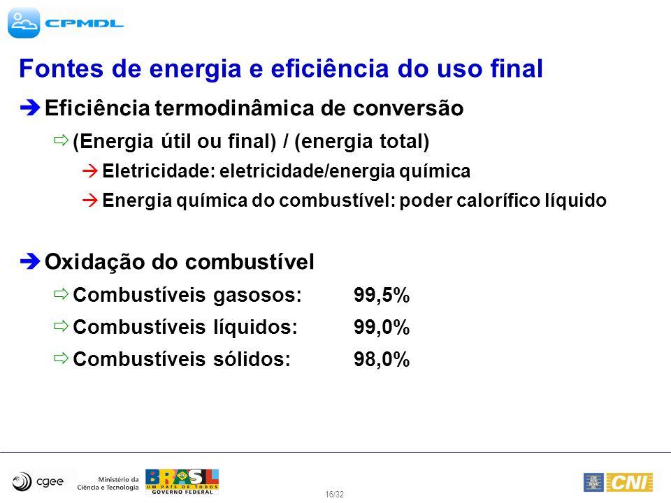 16/32 Fontes de energia e eficiência do uso final Eficiência termodinâmica de conversão (Energia útil ou final) / (energia total) Eletricidade: eletri