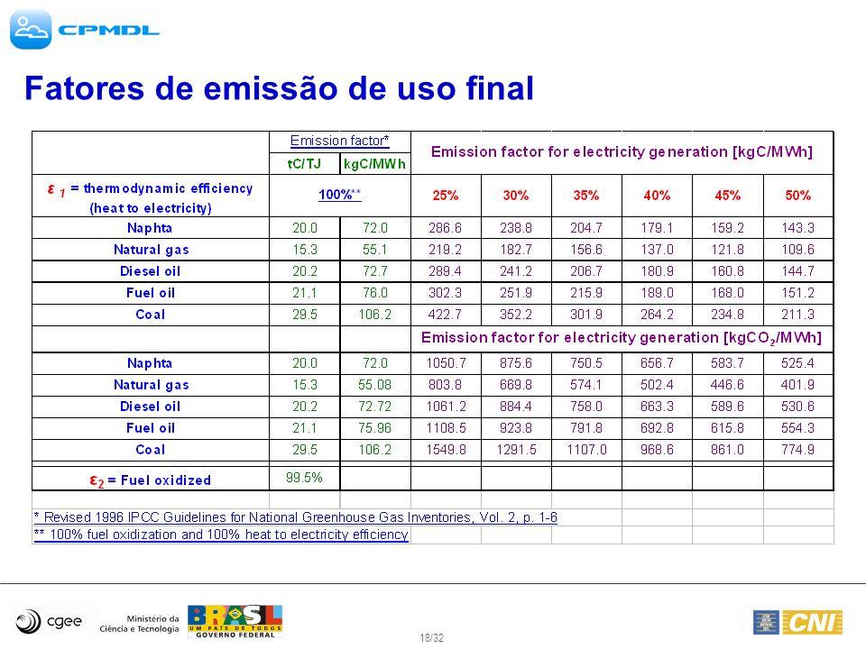 18/32 Fatores de emissão de uso final