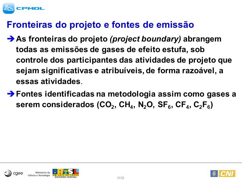 21/32 Fronteiras do projeto e fontes de emissão As fronteiras do projeto (project boundary) abrangem todas as emissões de gases de efeito estufa, sob
