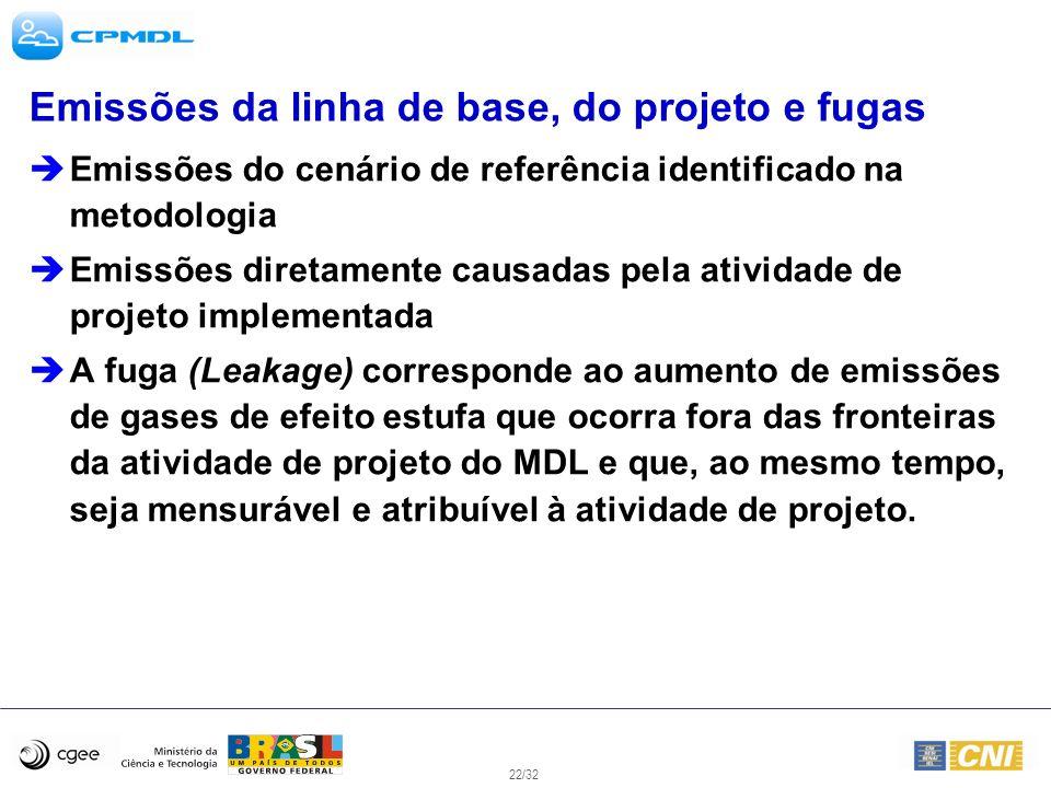 22/32 Emissões da linha de base, do projeto e fugas Emissões do cenário de referência identificado na metodologia Emissões diretamente causadas pela a