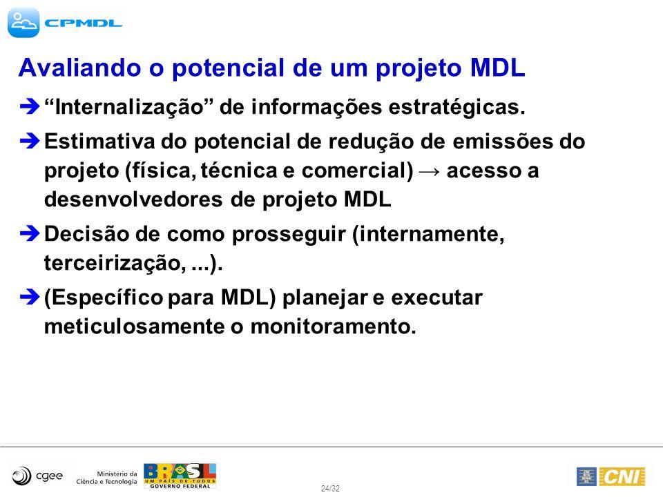 24/32 Avaliando o potencial de um projeto MDL Internalização de informações estratégicas. Estimativa do potencial de redução de emissões do projeto (f