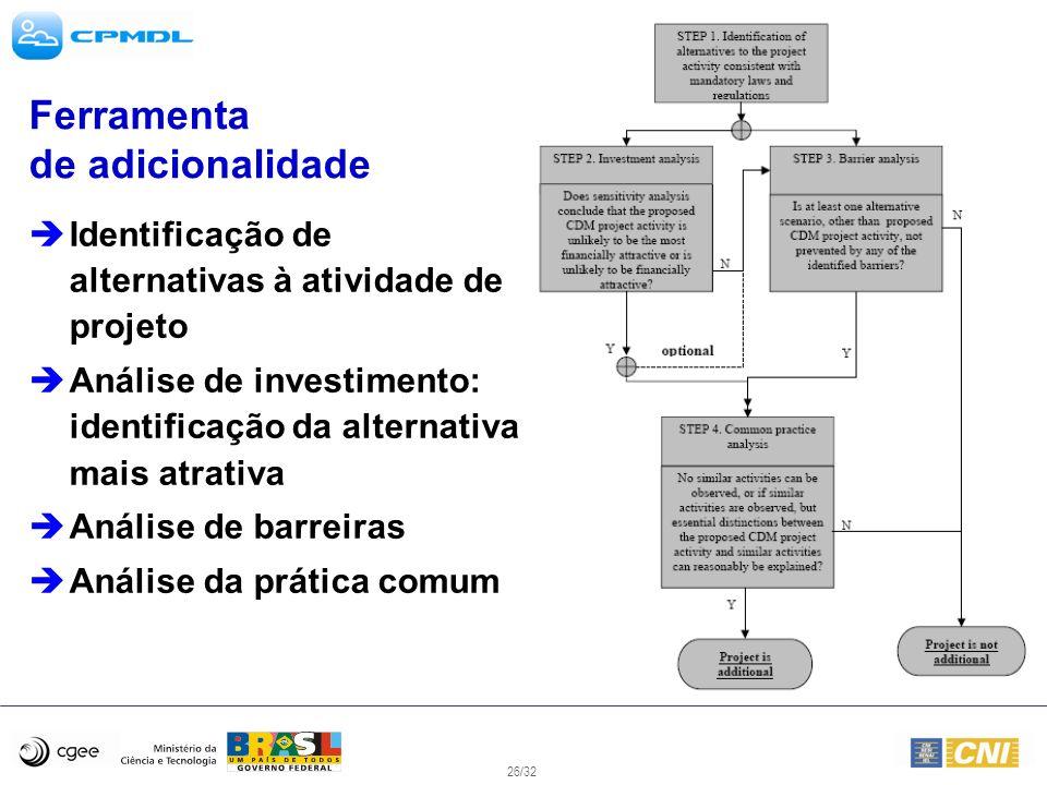 26/32 Ferramenta de adicionalidade Identificação de alternativas à atividade de projeto Análise de investimento: identificação da alternativa mais atr