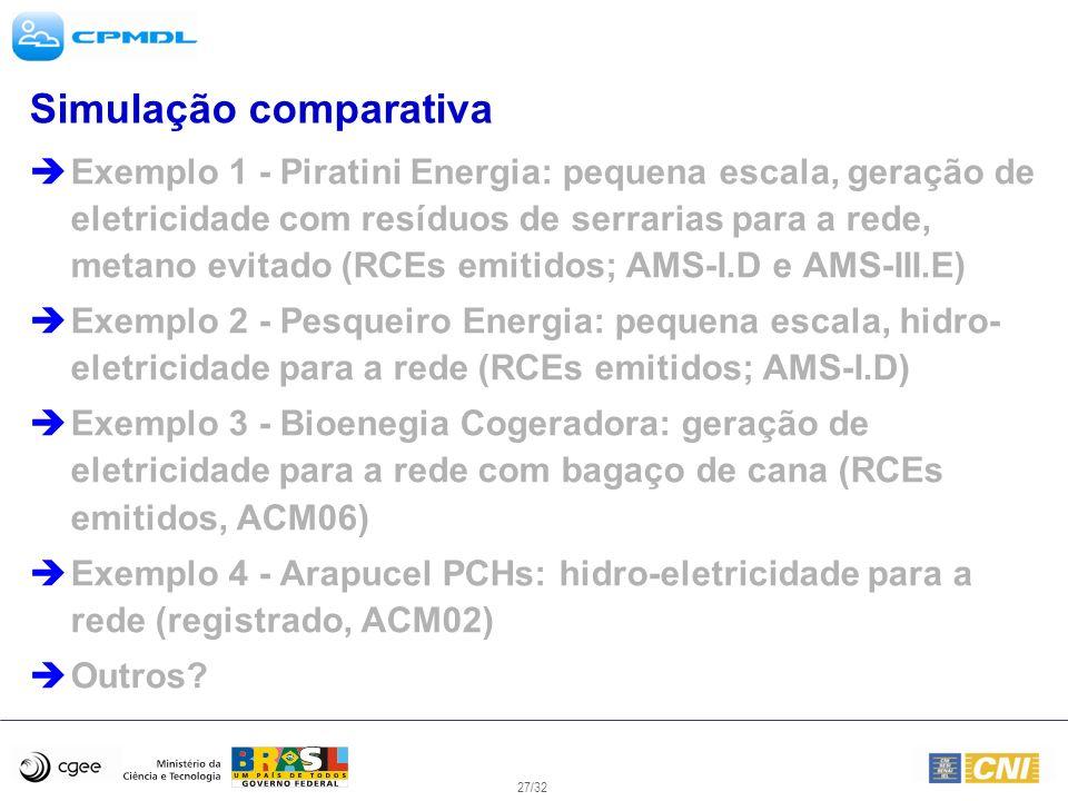 27/32 Simulação comparativa Exemplo 1 - Piratini Energia: pequena escala, geração de eletricidade com resíduos de serrarias para a rede, metano evitad