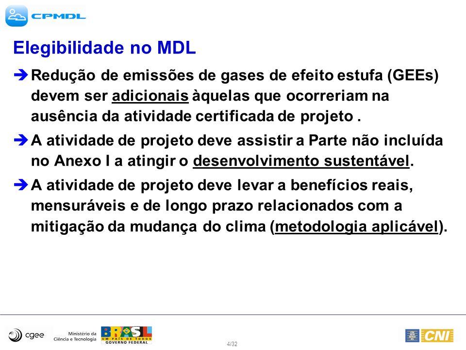 4/32 Elegibilidade no MDL Redução de emissões de gases de efeito estufa (GEEs) devem ser adicionais àquelas que ocorreriam na ausência da atividade ce