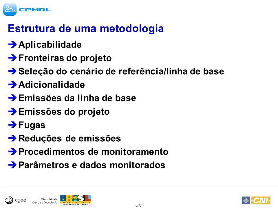 6/32 Estrutura de uma metodologia Aplicabilidade Fronteiras do projeto Seleção do cenário de referência/linha de base Adicionalidade Emissões da linha