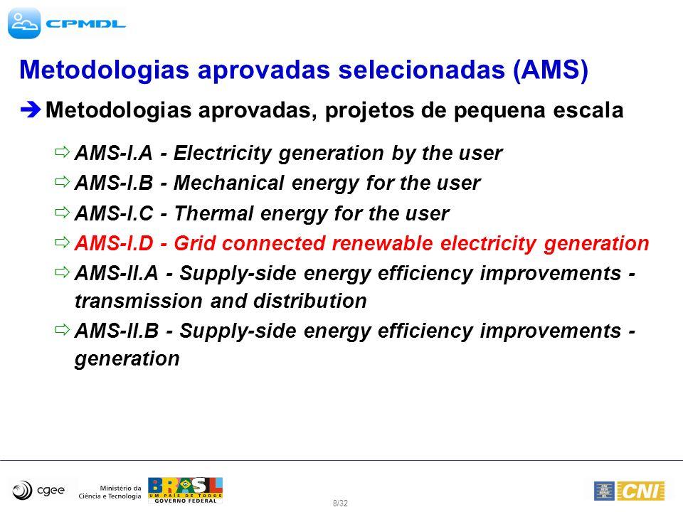 8/32 Metodologias aprovadas selecionadas (AMS) Metodologias aprovadas, projetos de pequena escala AMS-I.A - Electricity generation by the user AMS-I.B