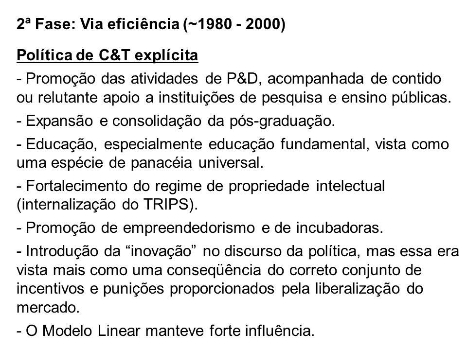 2ª Fase: Via eficiência (~1980 - 2000) Política de C&T explícita - Promoção das atividades de P&D, acompanhada de contido ou relutante apoio a institu