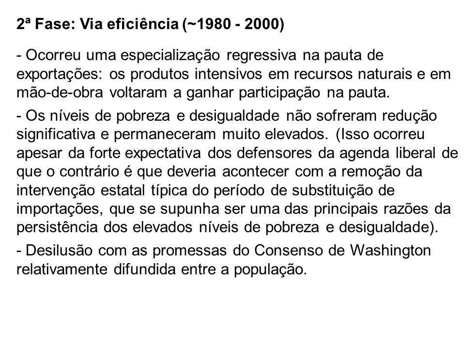 2ª Fase: Via eficiência (~1980 - 2000) - Ocorreu uma especialização regressiva na pauta de exportações: os produtos intensivos em recursos naturais e
