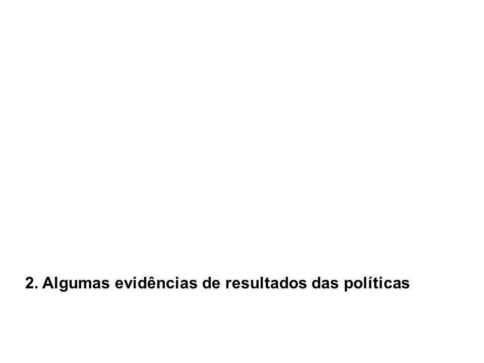 2. Algumas evidências de resultados das políticas