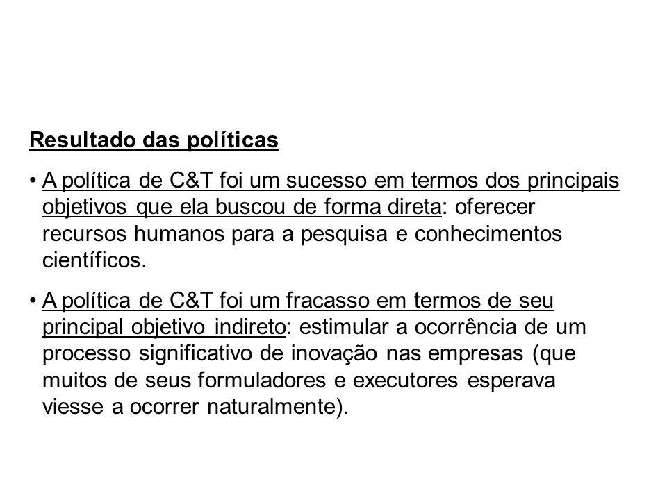 Resultado das políticas A política de C&T foi um sucesso em termos dos principais objetivos que ela buscou de forma direta: oferecer recursos humanos