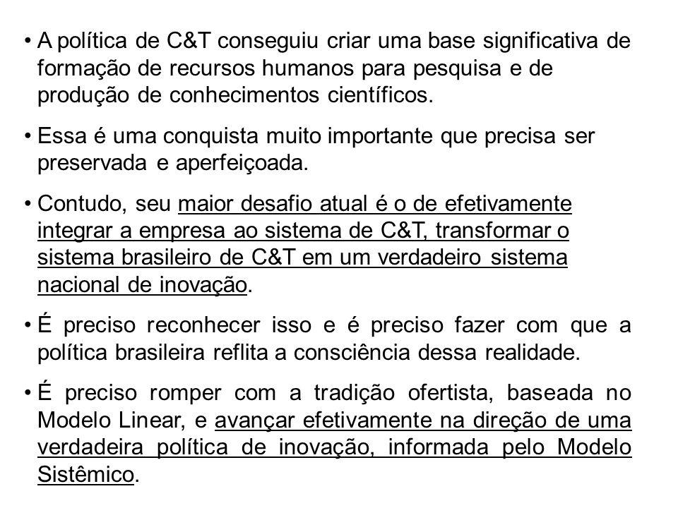 A política de C&T conseguiu criar uma base significativa de formação de recursos humanos para pesquisa e de produção de conhecimentos científicos. Ess