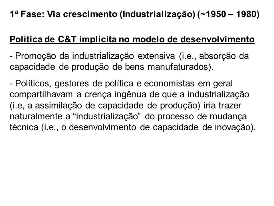 1ª Fase: Via crescimento (Industrialização) (~1950 – 1980) Política de C&T explícita - Promoção de pesquisa e desenvolvimento (P&D) (criação e fortalecimento de universidades e instituições de pesquisa, assim como formação de recursos humanos para P&D).