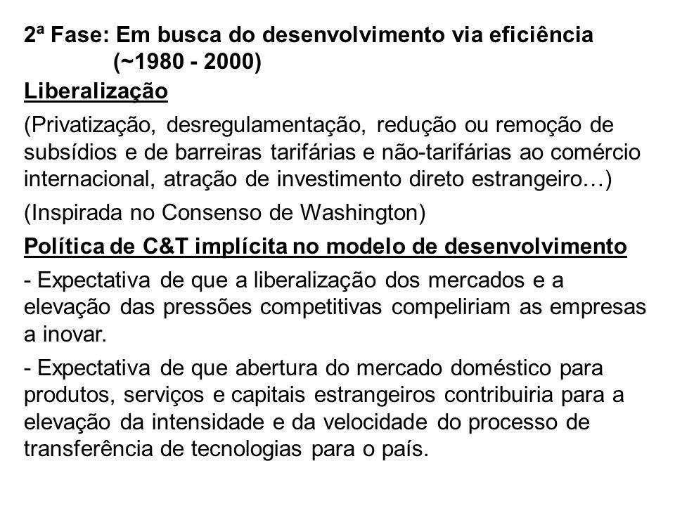 2ª Fase: Via eficiência (~1980 - 2000) Política de C&T explícita - Promoção das atividades de P&D, acompanhada de contido ou relutante apoio a instituições de pesquisa e ensino públicas.