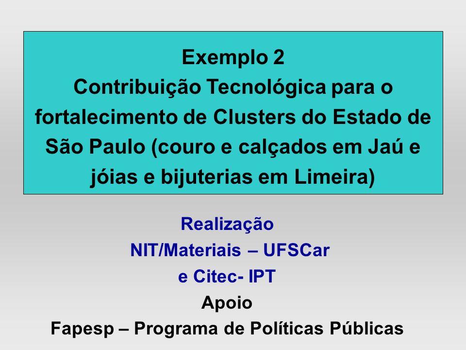 Exemplo 2 Contribuição Tecnológica para o fortalecimento de Clusters do Estado de São Paulo (couro e calçados em Jaú e jóias e bijuterias em Limeira)