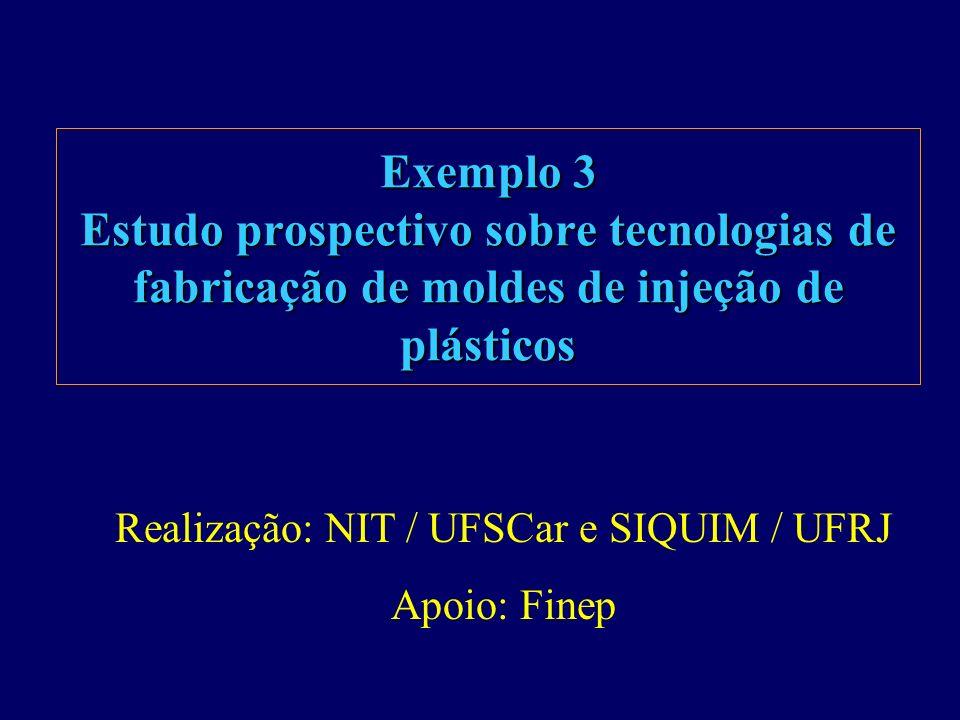 Exemplo 3 Estudo prospectivo sobre tecnologias de fabricação de moldes de injeção de plásticos Realização: NIT / UFSCar e SIQUIM / UFRJ Apoio: Finep