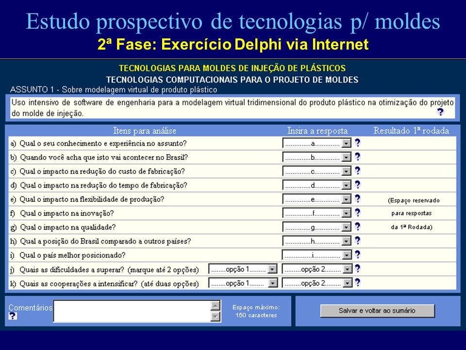 Estudo prospectivo de tecnologias p/ moldes 2ª Fase: Exercício Delphi via Internet