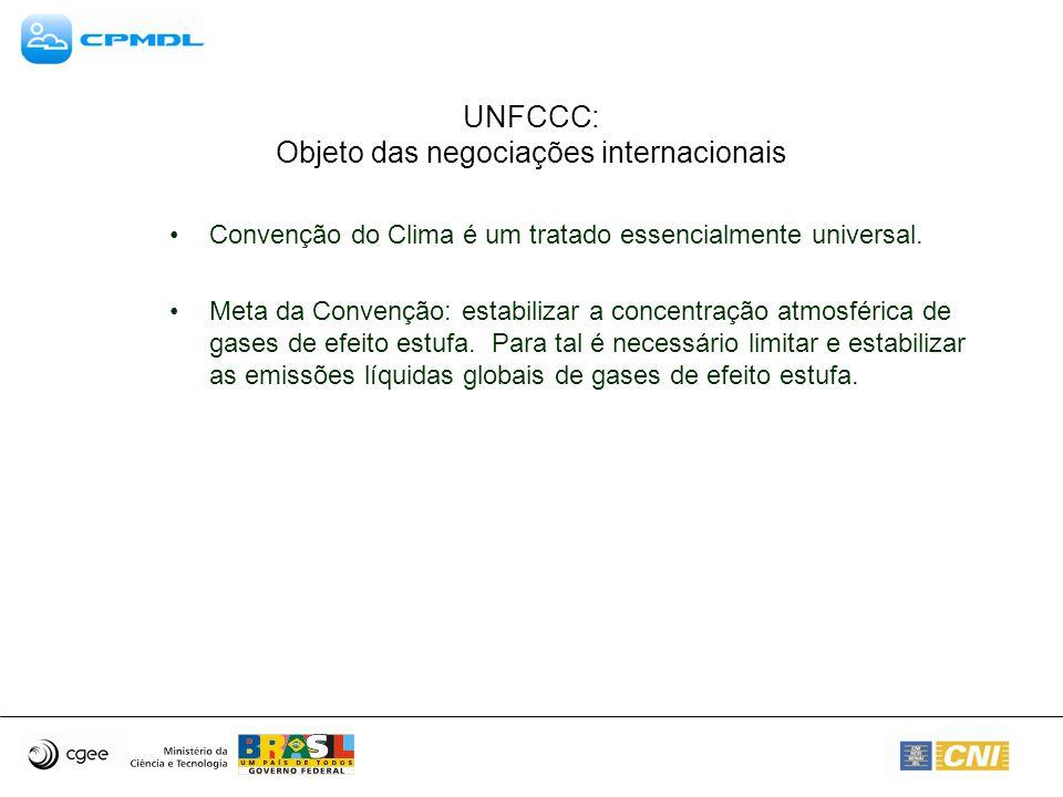 UNFCCC: Objeto das negociações internacionais Convenção do Clima é um tratado essencialmente universal. Meta da Convenção: estabilizar a concentração