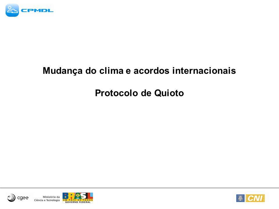 Mudança do clima e acordos internacionais Protocolo de Quioto
