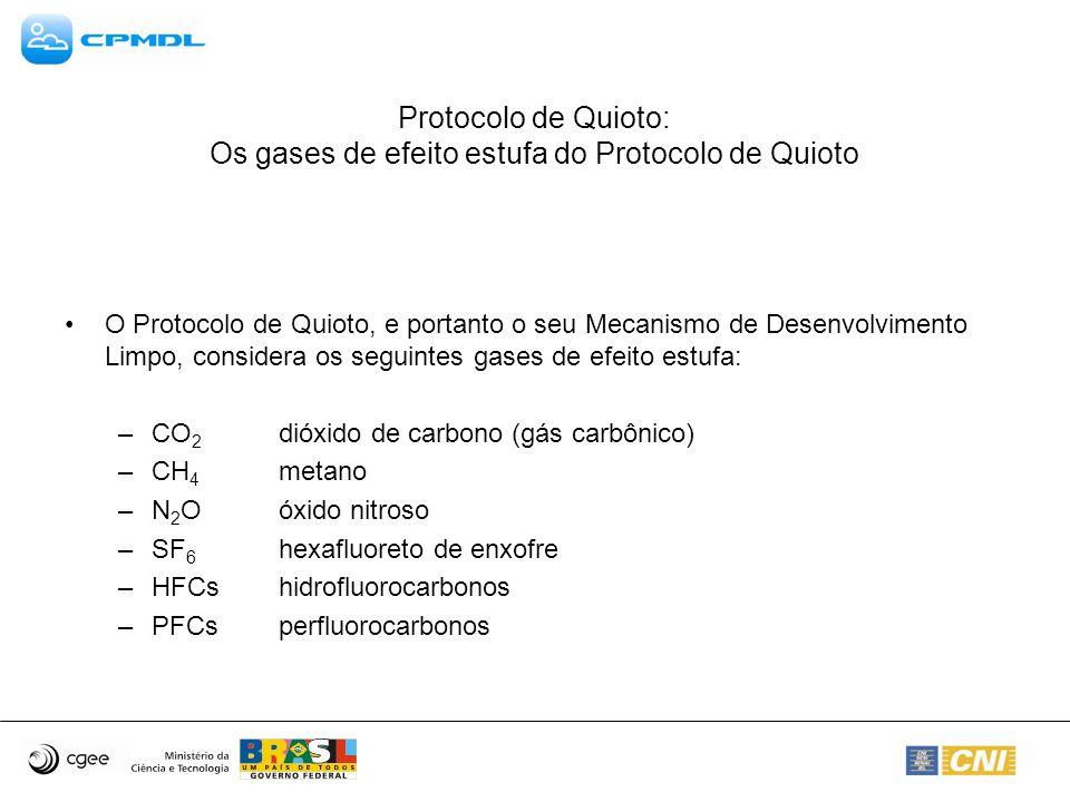 Protocolo de Quioto: Os gases de efeito estufa do Protocolo de Quioto O Protocolo de Quioto, e portanto o seu Mecanismo de Desenvolvimento Limpo, cons