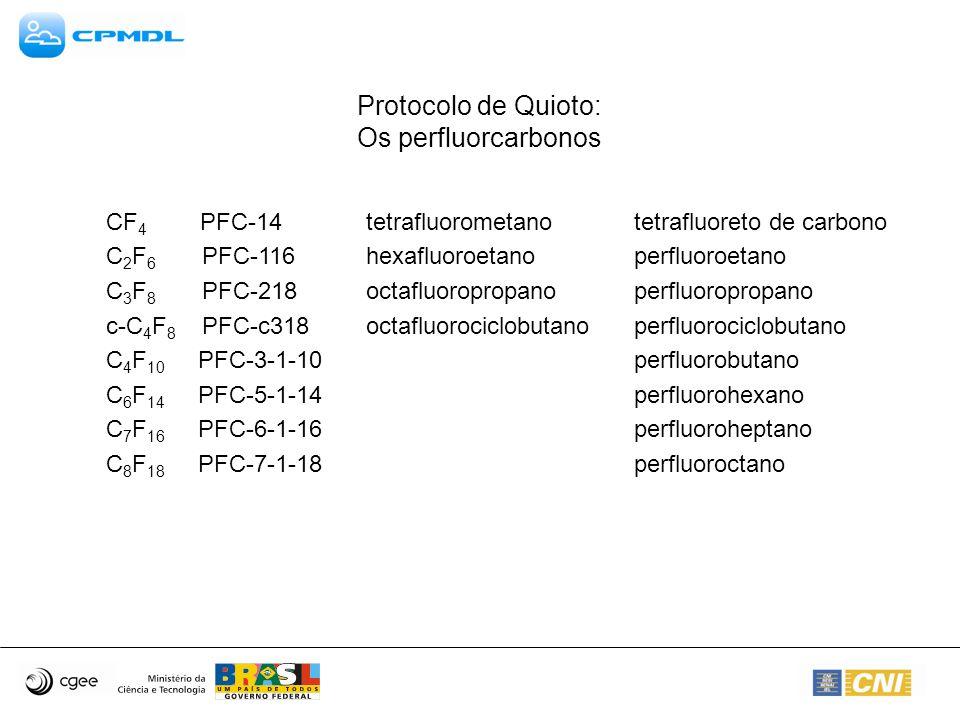 Protocolo de Quioto: Os perfluorcarbonos CF 4 PFC-14 tetrafluorometanotetrafluoreto de carbono C 2 F 6 PFC-116 hexafluoroetanoperfluoroetano C 3 F 8 P