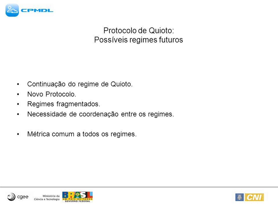 Protocolo de Quioto: Possíveis regimes futuros Continuação do regime de Quioto. Novo Protocolo. Regimes fragmentados. Necessidade de coordenação entre
