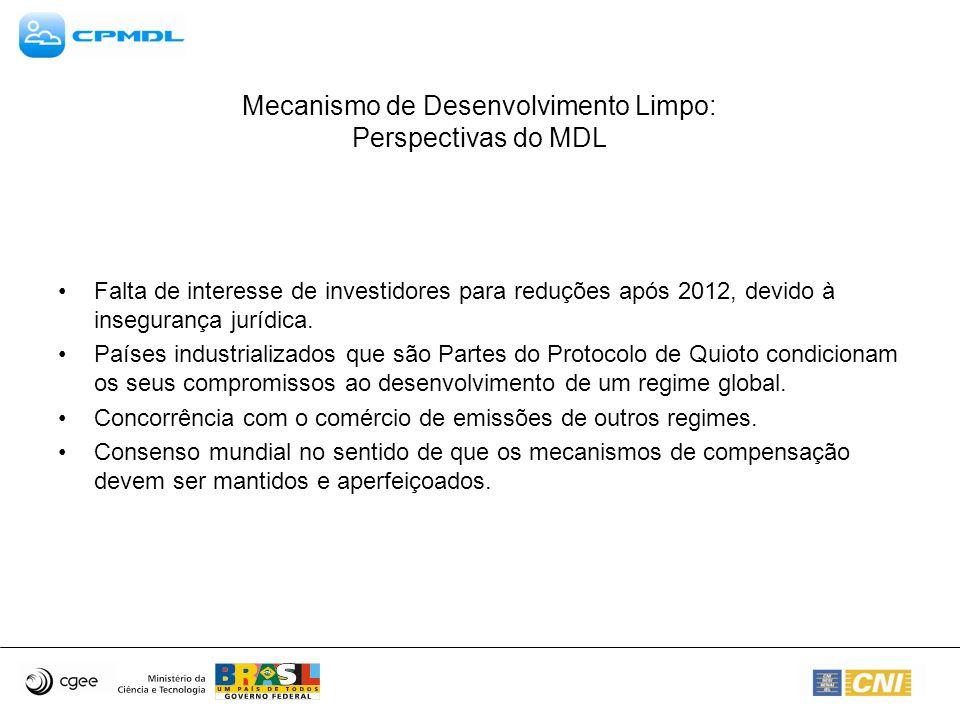 Mecanismo de Desenvolvimento Limpo: Perspectivas do MDL Falta de interesse de investidores para reduções após 2012, devido à insegurança jurídica. Paí
