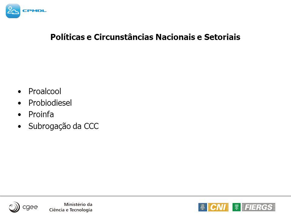 Políticas e Circunstâncias Nacionais e Setoriais Proalcool Probiodiesel Proinfa Subrogação da CCC