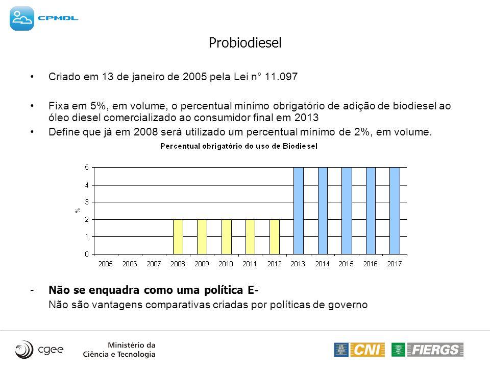 Probiodiesel Criado em 13 de janeiro de 2005 pela Lei n° 11.097 Fixa em 5%, em volume, o percentual mínimo obrigatório de adição de biodiesel ao óleo
