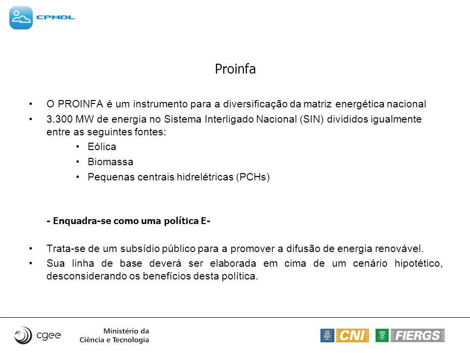 Proinfa O PROINFA é um instrumento para a diversificação da matriz energética nacional 3.300 MW de energia no Sistema Interligado Nacional (SIN) divid