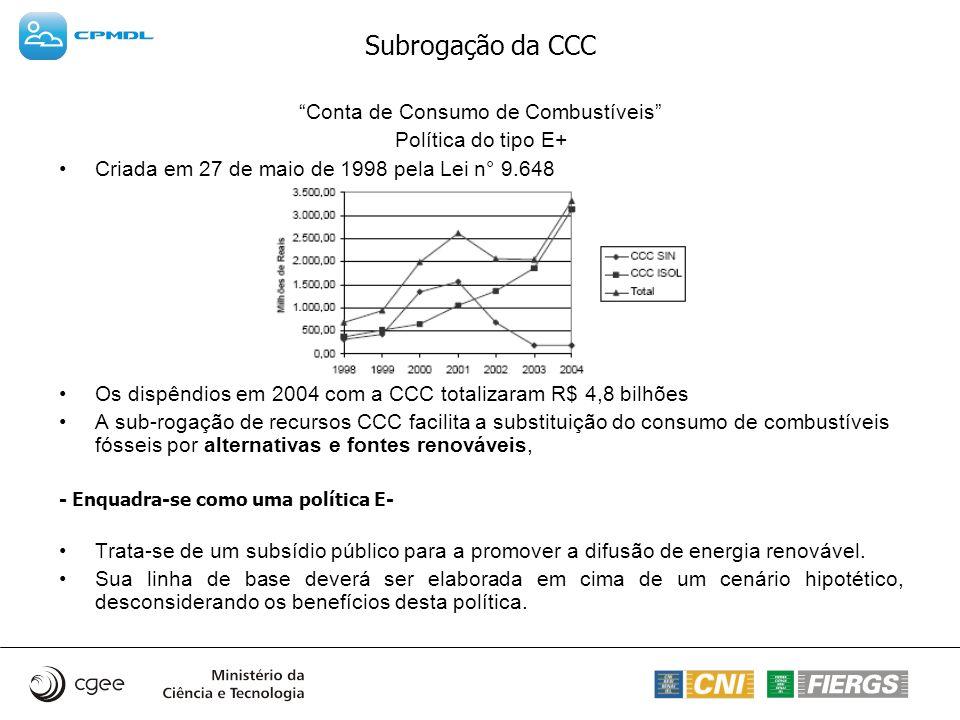 Subrogação da CCC Conta de Consumo de Combustíveis Política do tipo E+ Criada em 27 de maio de 1998 pela Lei n° 9.648 Os dispêndios em 2004 com a CCC