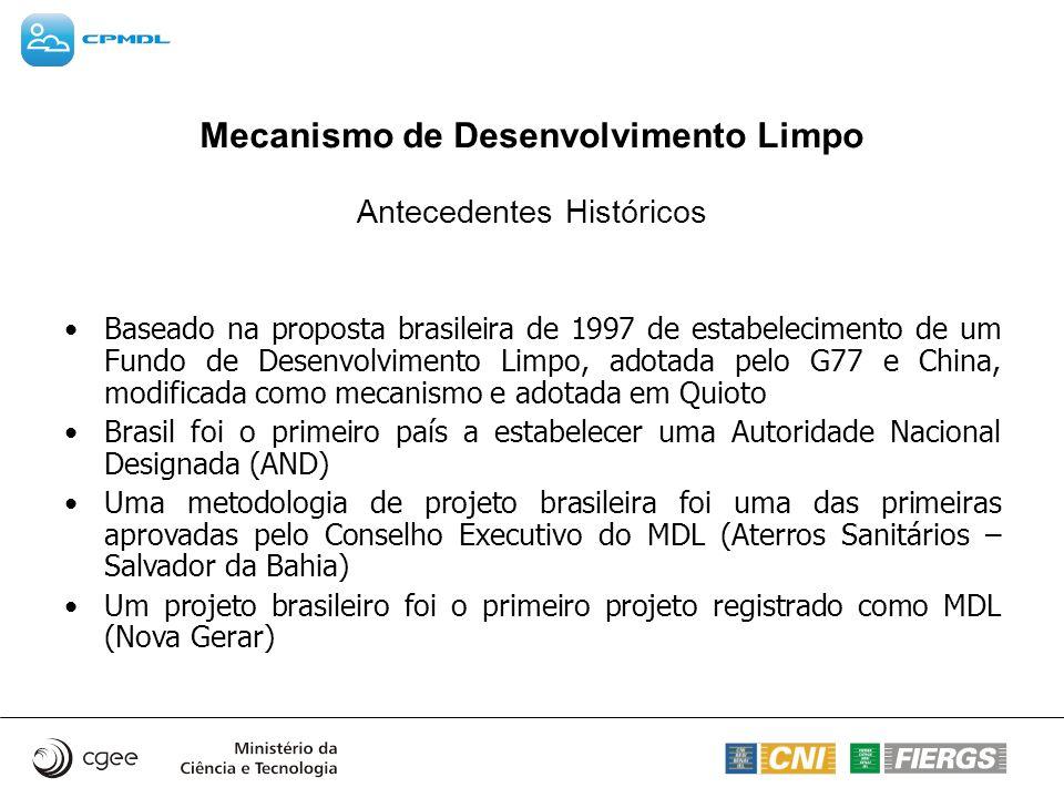 Novo Projeto Deliberação da CIMGC Aprovação com Ressalva RevisãoAprovação Emissão de Carta de Aprovação Nova deliberação Ciclo do Projeto na AND Brasileira