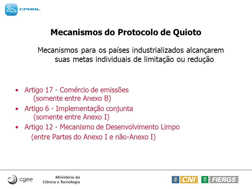 Mecanismo de Desenvolvimento Limpo Objetivo do MDL Art.12 §2.