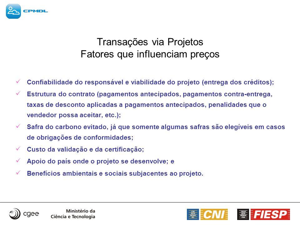Transações via Projetos Fatores que influenciam preços Confiabilidade do responsável e viabilidade do projeto (entrega dos créditos); Estrutura do con