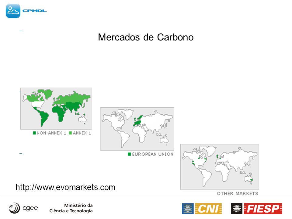 Transações via Permissões de Emissão CCX Preço: 1,30 US$ - 2,82/t CO2 (média 1,95 $) 2,24 milhões t CO2 em 2004 negociados; 1,45 milhões em 2005 – (menos de 1% do Cap de 2005) Valor transacionado em 2005: 2,8 milhões $ 2006 1,25 milhões t CO2 negociados – 86% do volume de 2005 US$ 2,7 milhões (96% do valor de 2005) Para o período 2007/2010 – previsão de US$ 3,5/ t CO2 com pico de 5 US$