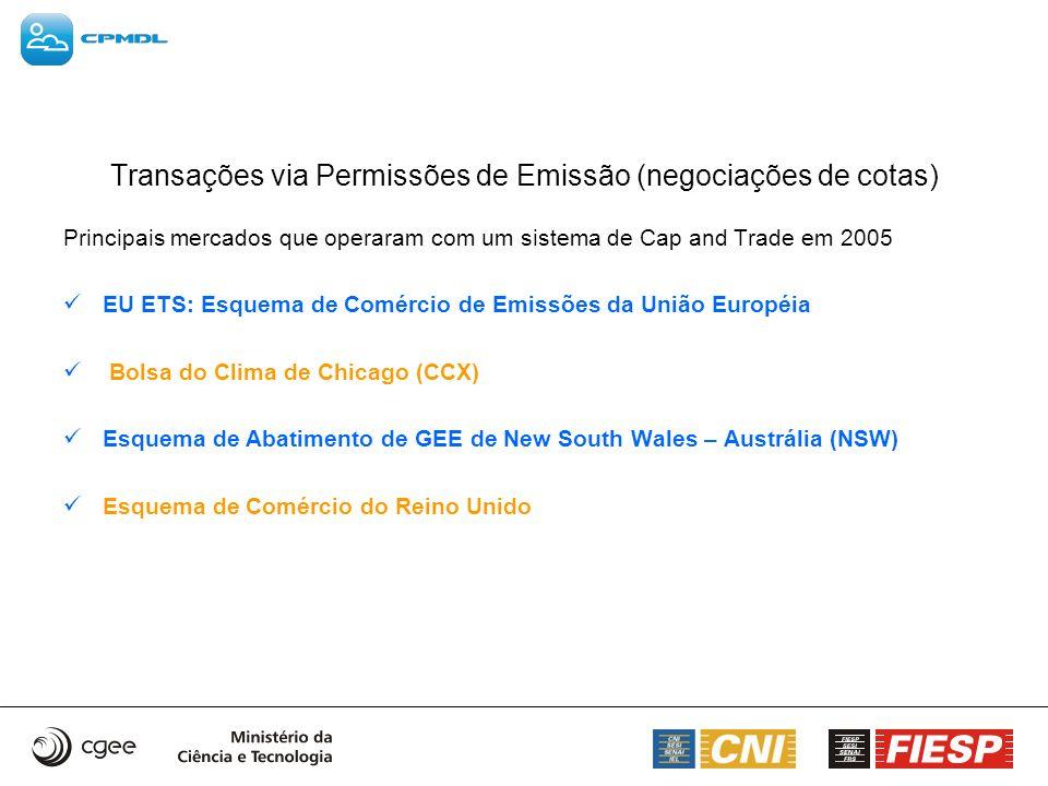 Transações via Permissões de Emissão (negociações de cotas) Principais mercados que operaram com um sistema de Cap and Trade em 2005 EU ETS: Esquema d