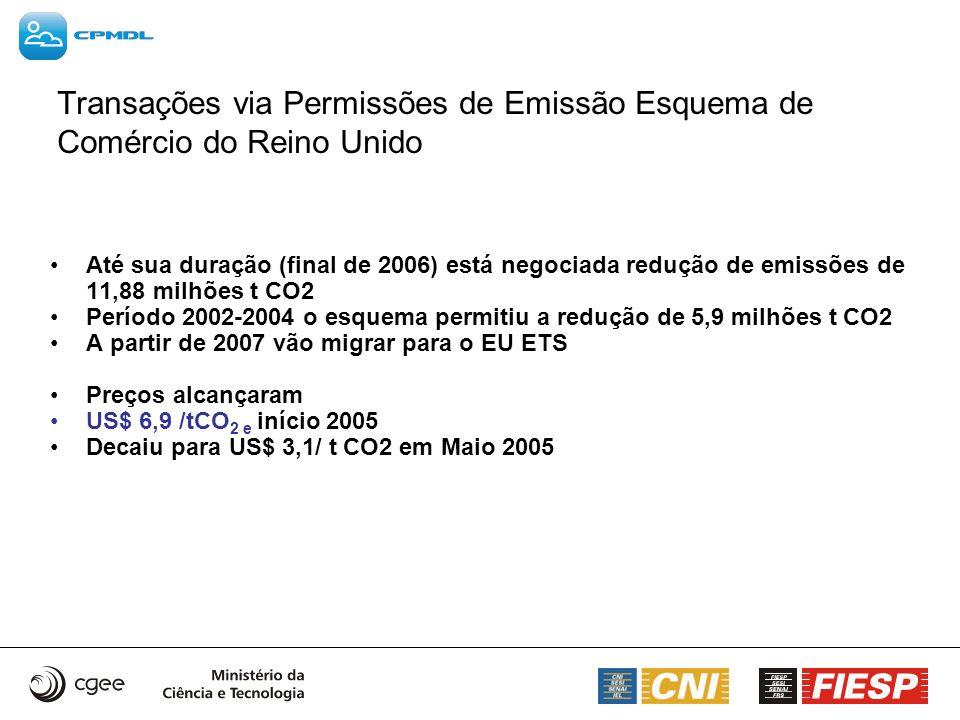Transações via Permissões de Emissão Esquema de Comércio do Reino Unido Até sua duração (final de 2006) está negociada redução de emissões de 11,88 mi