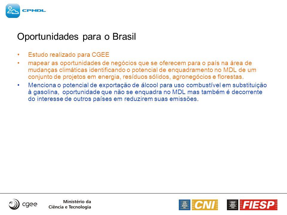 Oportunidades para o Brasil Estudo realizado para CGEE mapear as oportunidades de negócios que se oferecem para o país na área de mudanças climáticas
