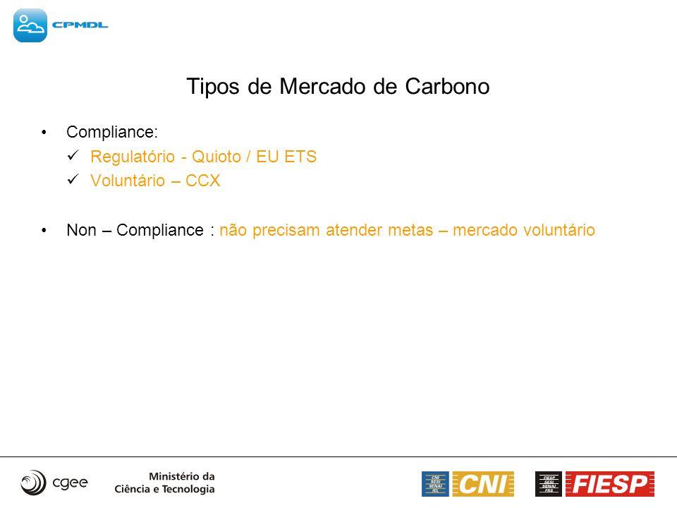 Tipos de Mercado de Carbono Compliance: Regulatório - Quioto / EU ETS Voluntário – CCX Non – Compliance : não precisam atender metas – mercado voluntá