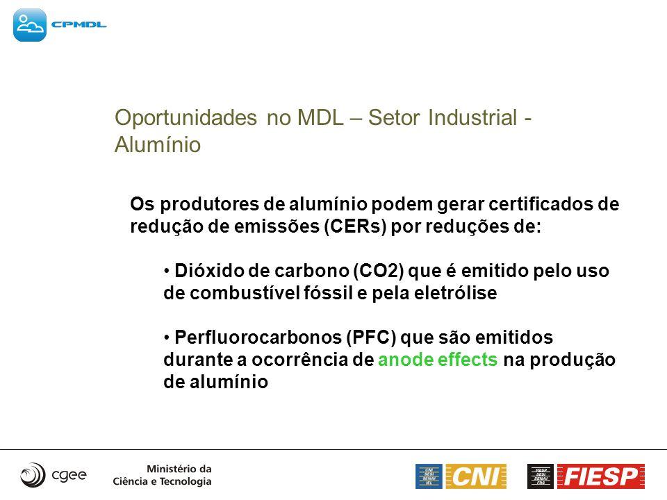 Oportunidades no MDL – Setor Industrial - Alumínio Os produtores de alumínio podem gerar certificados de redução de emissões (CERs) por reduções de: D
