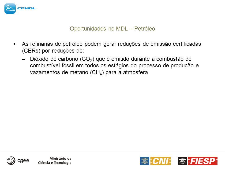 As refinarias de petróleo podem gerar reduções de emissão certificadas (CERs) por reduções de: –Dióxido de carbono (CO 2 ) que é emitido durante a com