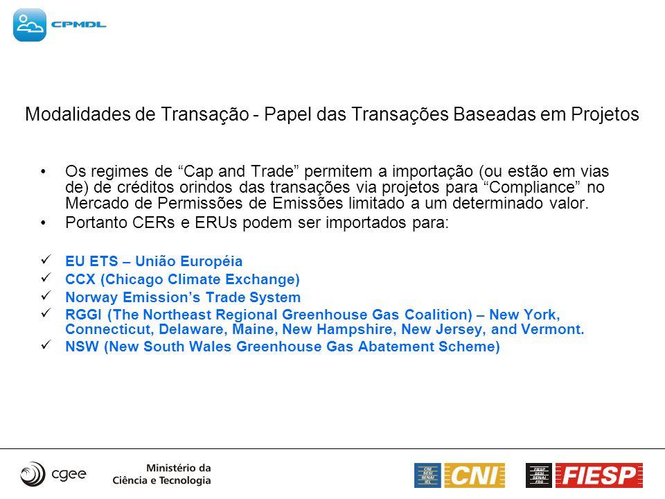 Modalidades de Transação - Papel das Transações Baseadas em Projetos Os regimes de Cap and Trade permitem a importação (ou estão em vias de) de crédit