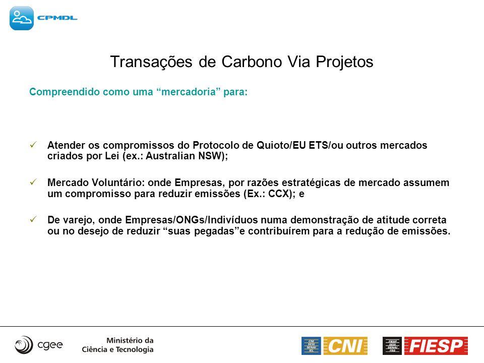 Transações de Carbono Via Projetos Compreendido como uma mercadoria para: Atender os compromissos do Protocolo de Quioto/EU ETS/ou outros mercados cri
