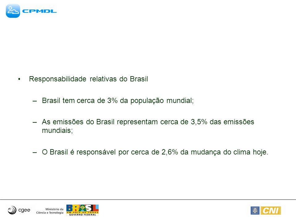 Responsabilidade relativas do Brasil –Brasil tem cerca de 3% da população mundial; –As emissões do Brasil representam cerca de 3,5% das emissões mundiais; –O Brasil é responsável por cerca de 2,6% da mudança do clima hoje.