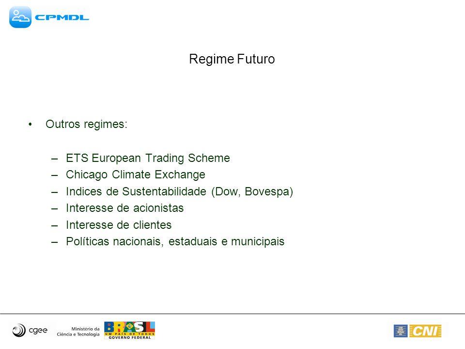 Regime Futuro Outros regimes: –ETS European Trading Scheme –Chicago Climate Exchange –Indices de Sustentabilidade (Dow, Bovespa) –Interesse de acionistas –Interesse de clientes –Políticas nacionais, estaduais e municipais