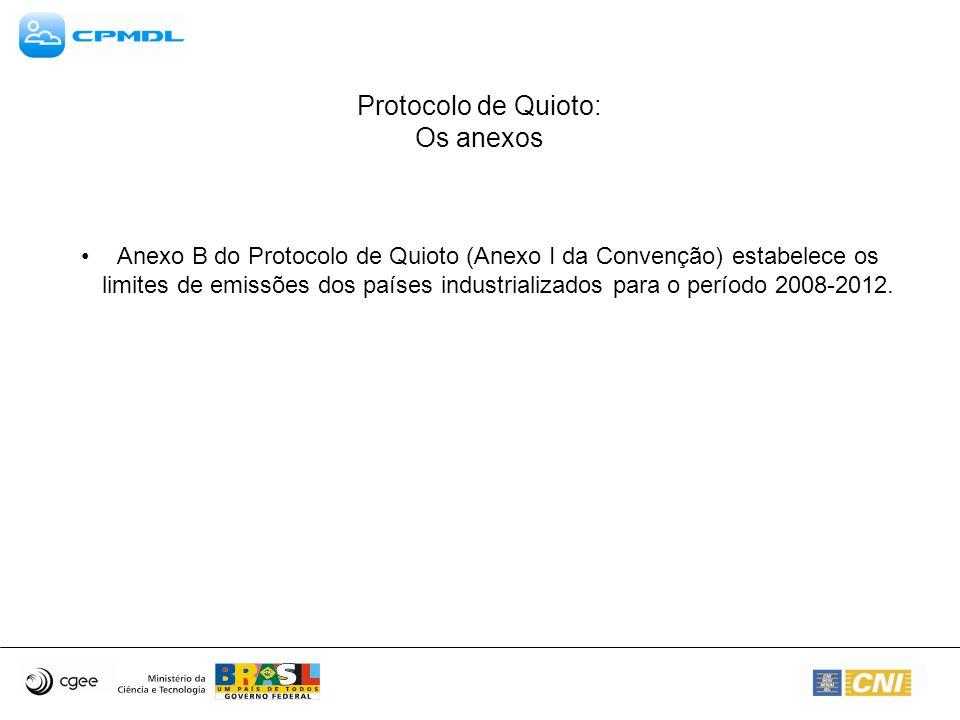 Protocolo de Quioto: Os anexos Anexo B do Protocolo de Quioto (Anexo I da Convenção) estabelece os limites de emissões dos países industrializados para o período 2008-2012.