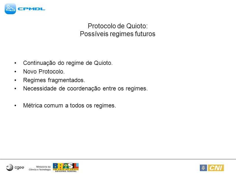 Protocolo de Quioto: Possíveis regimes futuros Continuação do regime de Quioto.