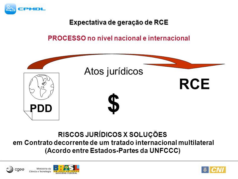 Expectativa de geração de RCE Expectativa de geração de RCE PROCESSO no nível nacional e internacional PDD Atos jurídicos $ RCE RISCOS JURÍDICOS X SOLUÇÕES em Contrato decorrente de um tratado internacional multilateral (Acordo entre Estados-Partes da UNFCCC)