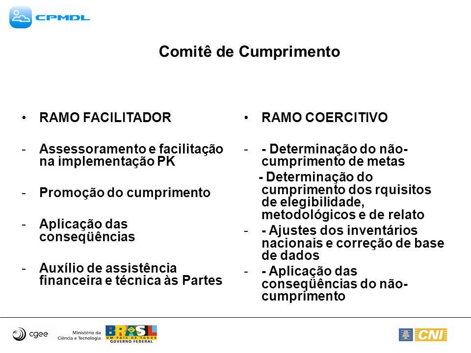 Comitê de Cumprimento RAMO FACILITADOR -Assessoramento e facilitação na implementação PK -Promoção do cumprimento -Aplicação das conseqüências -Auxílio de assistência financeira e técnica às Partes RAMO COERCITIVO -- Determinação do não- cumprimento de metas - Determinação do cumprimento dos rquisitos de elegibilidade, metodológicos e de relato -- Ajustes dos inventários nacionais e correção de base de dados -- Aplicação das conseqüências do não- cumprimento