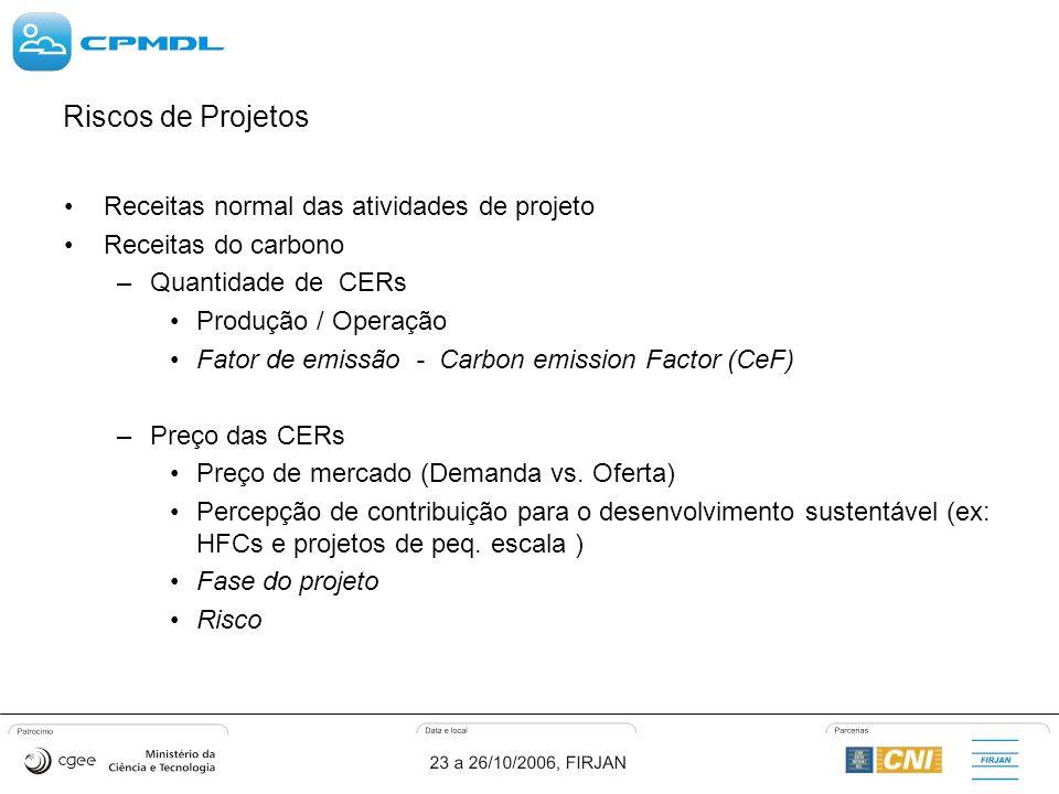 Riscos de Projetos Receitas normal das atividades de projeto Receitas do carbono –Quantidade de CERs Produção / Operação Fator de emissão - Carbon emission Factor (CeF) –Preço das CERs Preço de mercado (Demanda vs.